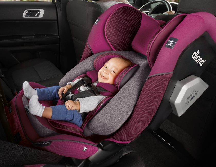 Adjust Your Car Seat Harness Correctly – Mistakes to Avoid and Top Tips to Remember